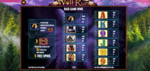 ulve løb symboler